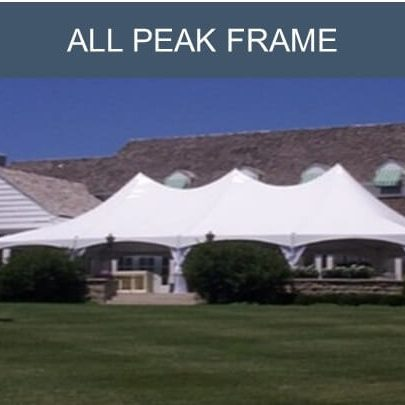 all peak frame